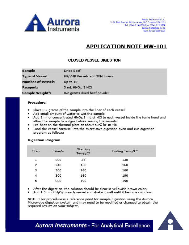 Rapid microwave acid digestion application note.
