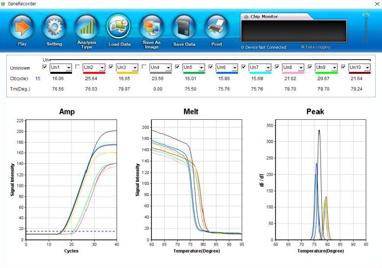 Kurabo-Quick-RT-PCRMeltingCurveAnalysis