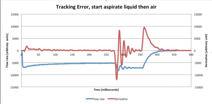 VVP-Tracking-Error-Graph-1024x505-1-uai-720x355